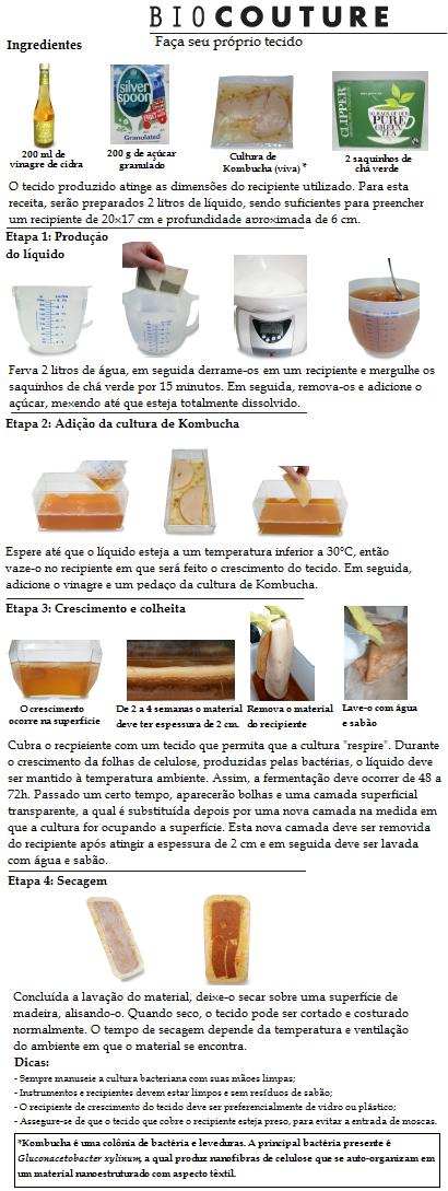 receita tecido de chá verde